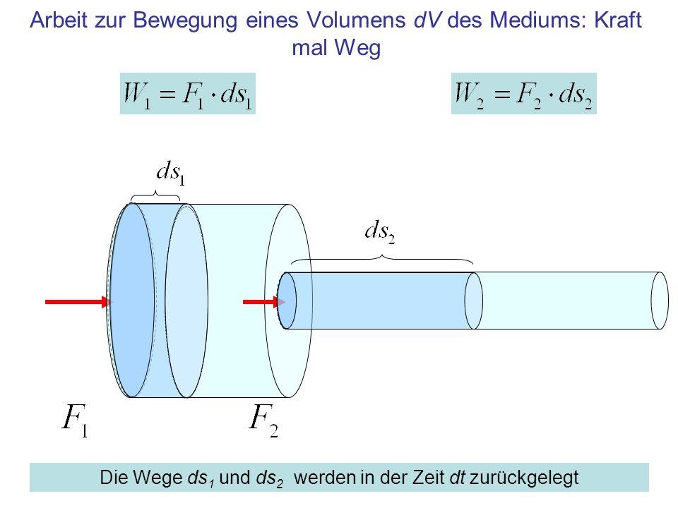 Arbeit zur Bewegung eines Volumens dV des Mediums: Kraft mal Weg Die Wege ds 1 und ds 2 werden in der Zeit dt zurückgelegt