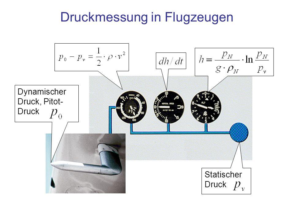 Druckmessung in Flugzeugen Dynamischer Druck, Pitot- Druck Statischer Druck