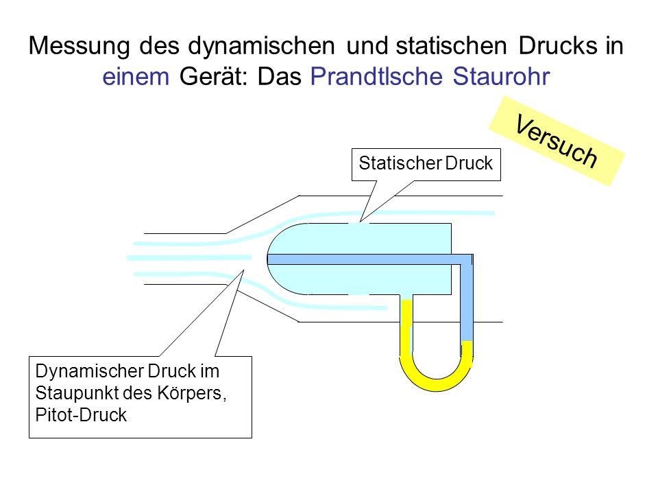 Messung des dynamischen und statischen Drucks in einem Gerät: Das Prandtlsche Staurohr Statischer Druck Dynamischer Druck im Staupunkt des Körpers, Pi