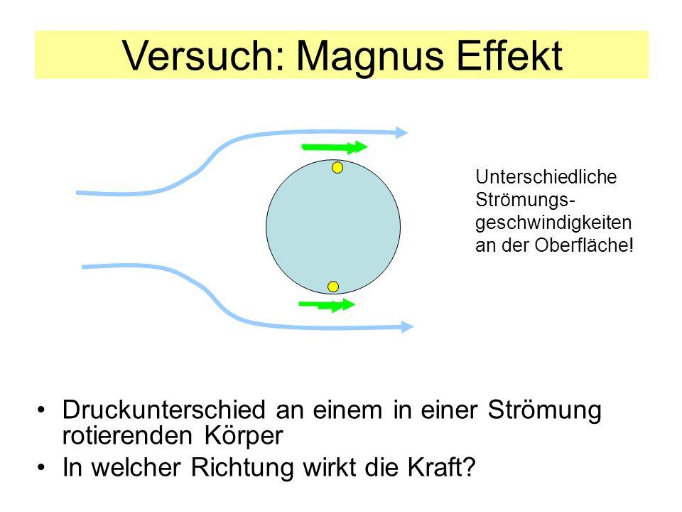 Druckunterschied an einem in einer Strömung rotierenden Körper In welcher Richtung wirkt die Kraft? Versuch: Magnus Effekt Unterschiedliche Strömungs-