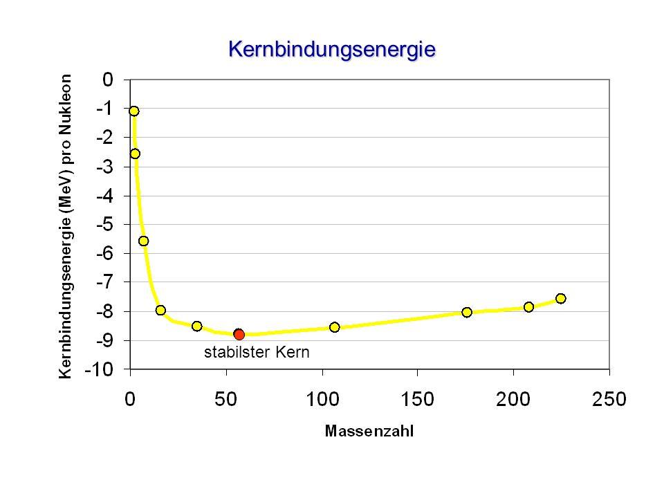 stabilster Kern Kernbindungsenergie