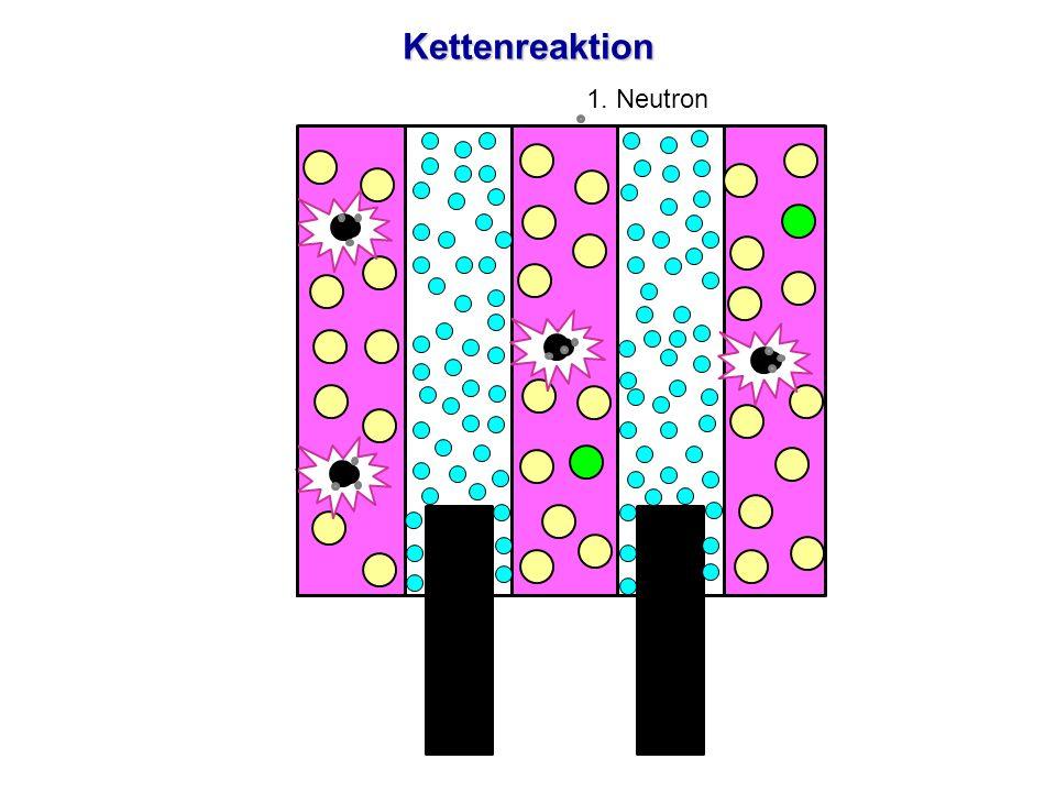 Kettenreaktion 1. Neutron