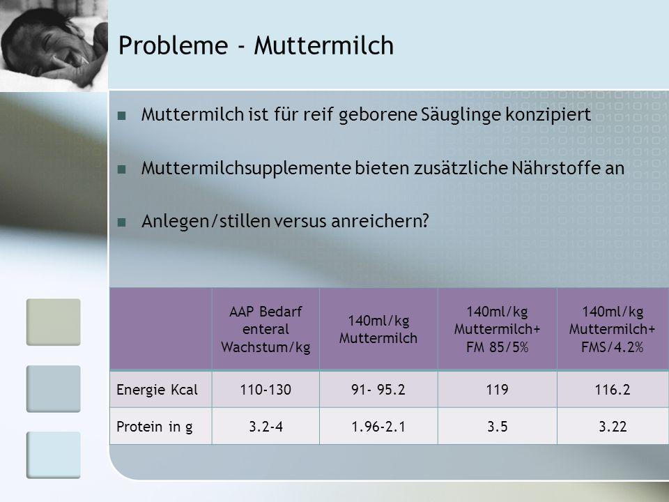 AAP Bedarf enteral Wachstum/kg 140ml/kg Muttermilch 140ml/kg Muttermilch+ FM 85/5% 140ml/kg Muttermilch+ FMS/4.2% Energie Kcal110-13091- 95.2119116.2