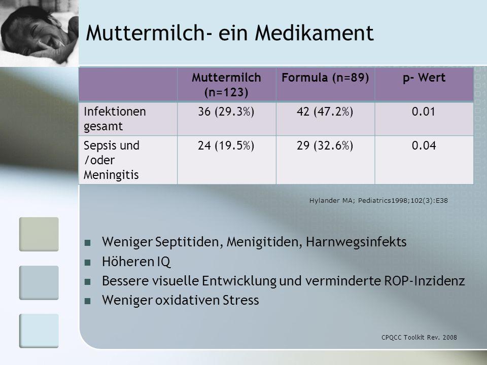 Muttermilch- ein Medikament Muttermilch (n=123) Formula (n=89)p- Wert Infektionen gesamt 36 (29.3%)42 (47.2%)0.01 Sepsis und /oder Meningitis 24 (19.5