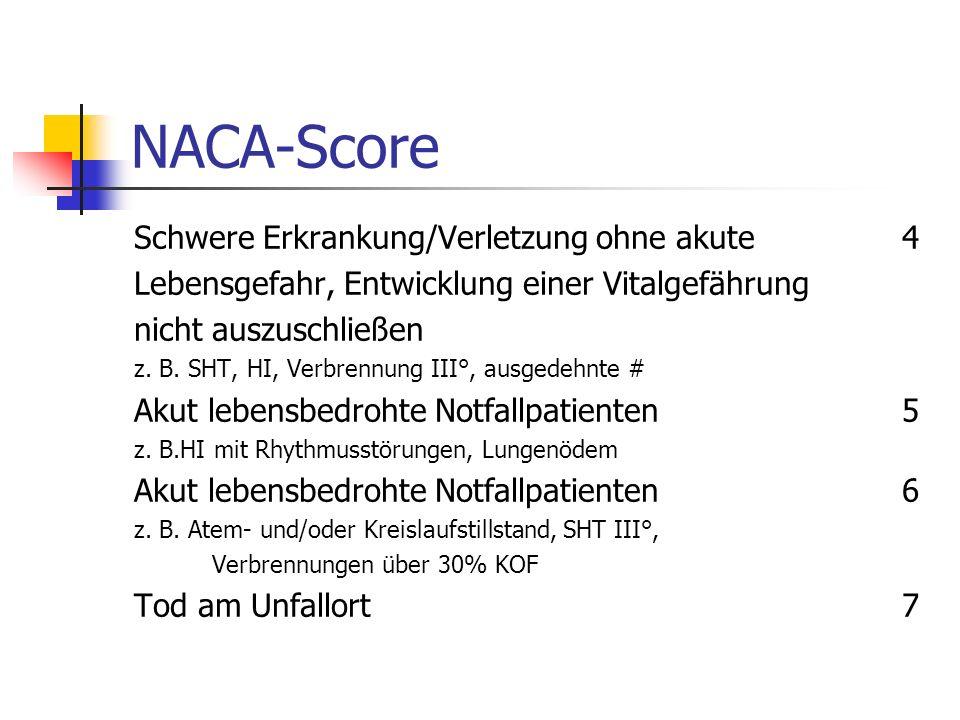NACA-Score Kein krankhafter Befund, keine Verletzung0 Nicht akut behandlungsbedürftige Erkrankung1 z. B. Prellung, Schürfung, flüchtige Hypotonie Mäßi