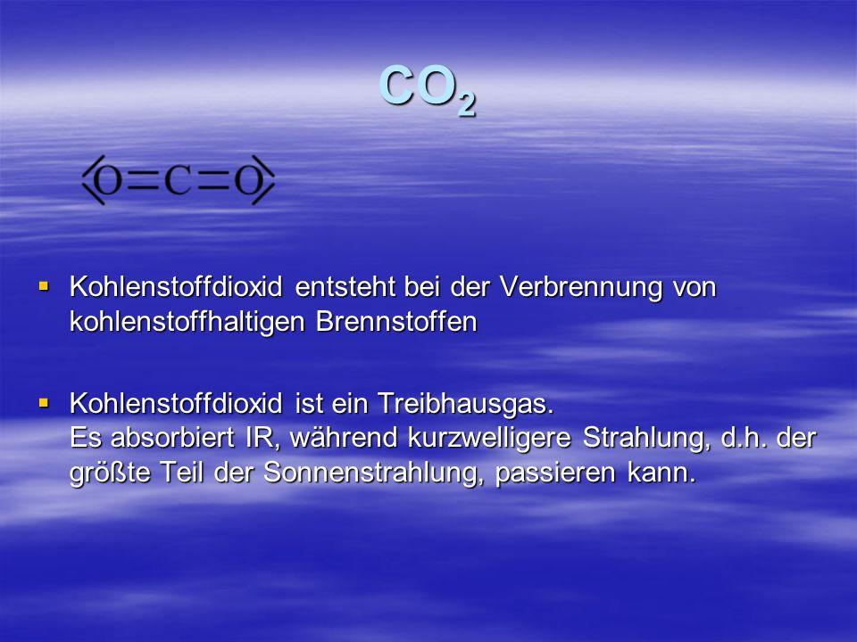 CO 2 Kohlenstoffdioxid entsteht bei der Verbrennung von kohlenstoffhaltigen Brennstoffen Kohlenstoffdioxid entsteht bei der Verbrennung von kohlenstof