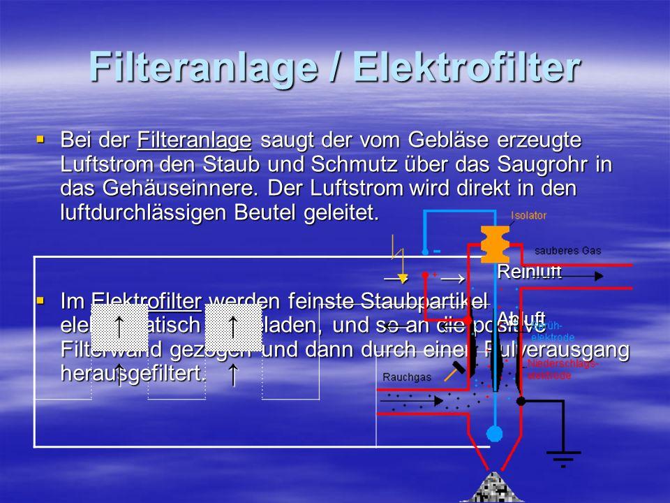 Filteranlage / Elektrofilter Bei der Filteranlage saugt der vom Gebläse erzeugte Luftstrom den Staub und Schmutz über das Saugrohr in das Gehäuseinner