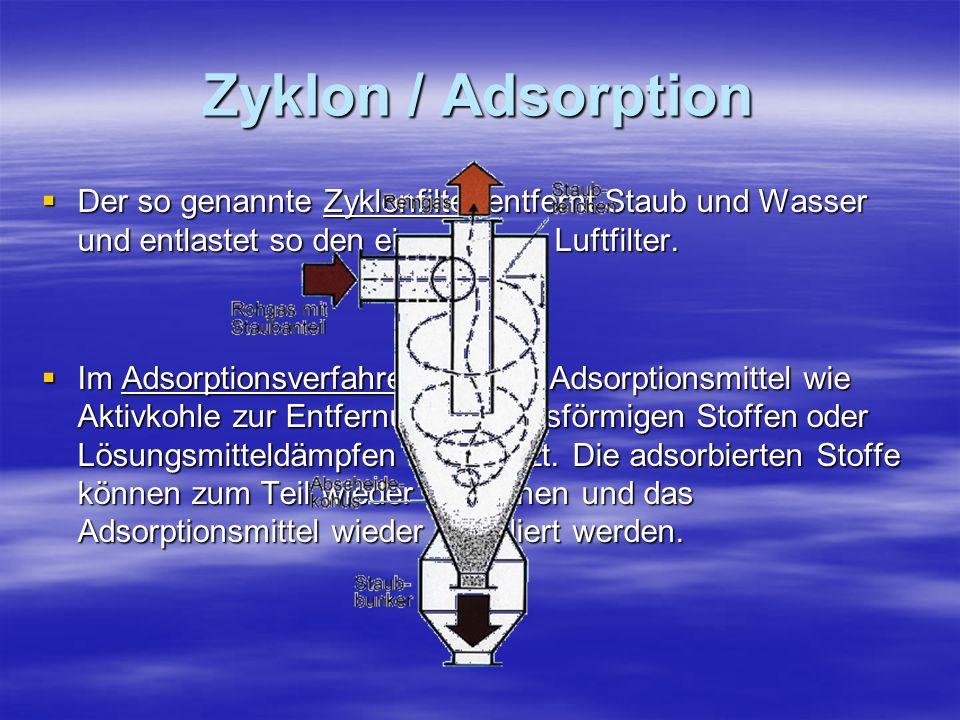 Zyklon / Adsorption Der so genannte Zyklonfilter entfernt Staub und Wasser und entlastet so den eigentlichen Luftfilter. Der so genannte Zyklonfilter