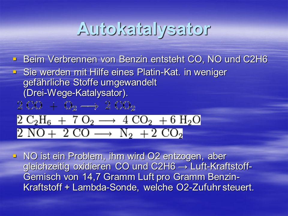 Autokatalysator Beim Verbrennen von Benzin entsteht CO, NO und C2H6 Beim Verbrennen von Benzin entsteht CO, NO und C2H6 Sie werden mit Hilfe eines Pla