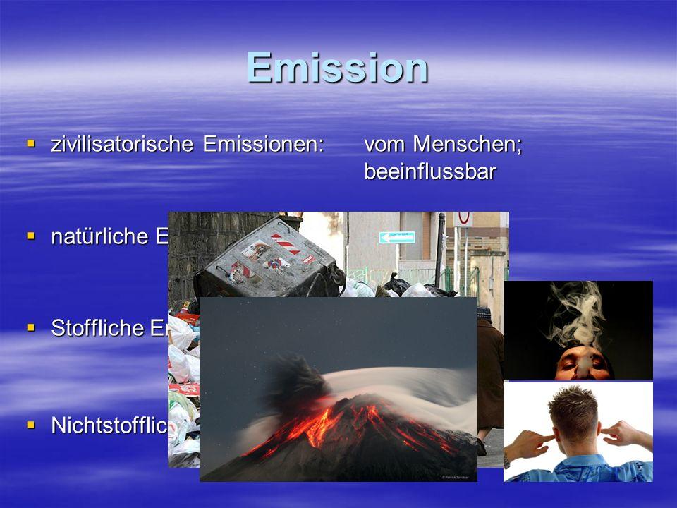 Emission zivilisatorische Emissionen: vom Menschen; beeinflussbar zivilisatorische Emissionen: vom Menschen; beeinflussbar natürliche Emissionen: von