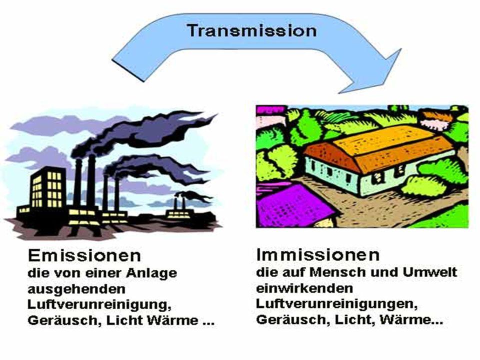 Immission Immission (hineinschicken, hineinsenden) ist der Eintrag eines Stoffs in ein System. Immission (hineinschicken, hineinsenden) ist der Eintra