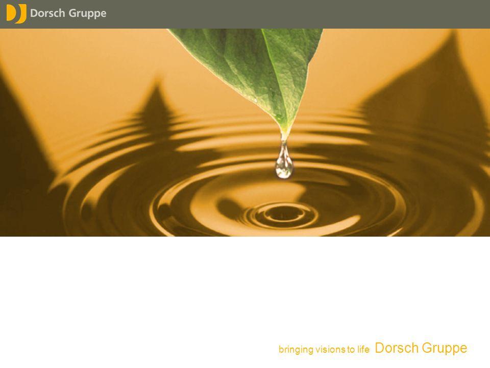 Integrierte Implizite Kanalnetzberechnung mit BaSYS-HydroCAD 1.Aachener Softwaretag in der Wasserwirtschaft 28.2.2007 bringing visions to life Dorsch