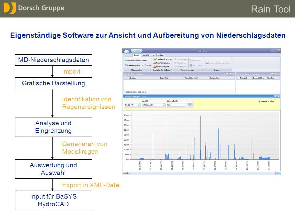 Rain Tool Eigenständige Software zur Ansicht und Aufbereitung von Niederschlagsdaten MD-Niederschlagsdaten Grafische Darstellung Analyse und Eingrenzu