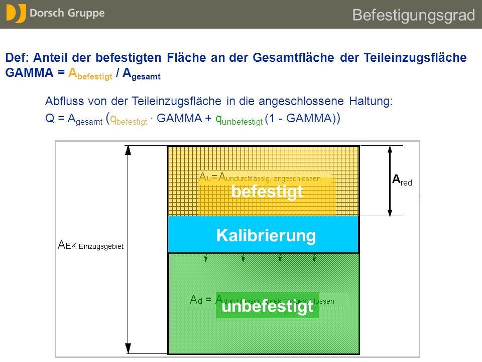 Def: Anteil der befestigten Fläche an der Gesamtfläche der Teileinzugsfläche GAMMA = A befestigt / A gesamt Abfluss von der Teileinzugsfläche in die a