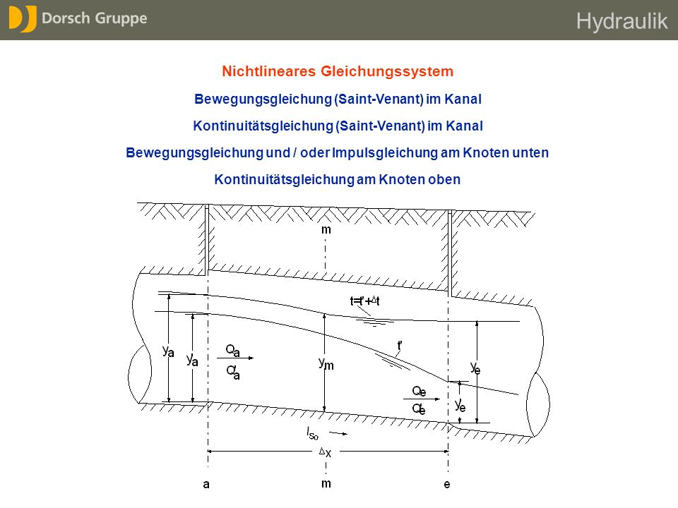 Nichtlineares Gleichungssystem Bewegungsgleichung (Saint-Venant) im Kanal Kontinuitätsgleichung (Saint-Venant) im Kanal Bewegungsgleichung und / oder