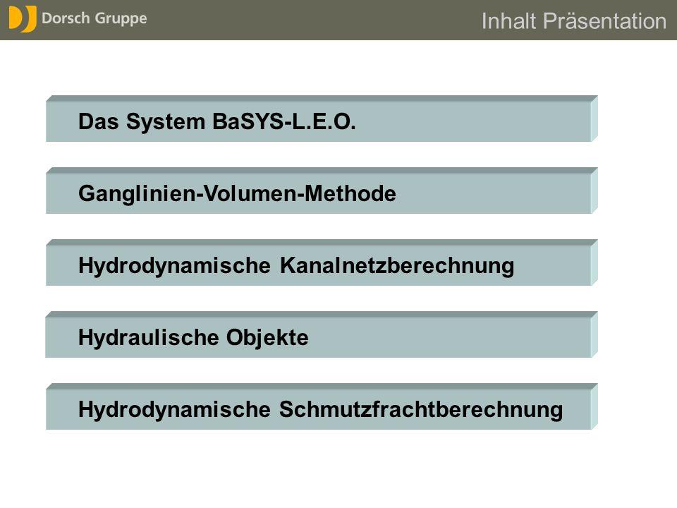 Das System BaSYS-L.E.O.Ganglinien-Volumen-MethodeHydrodynamische Kanalnetzberechnung Hydrodynamische Schmutzfrachtberechnung Hydraulische Objekte Inha
