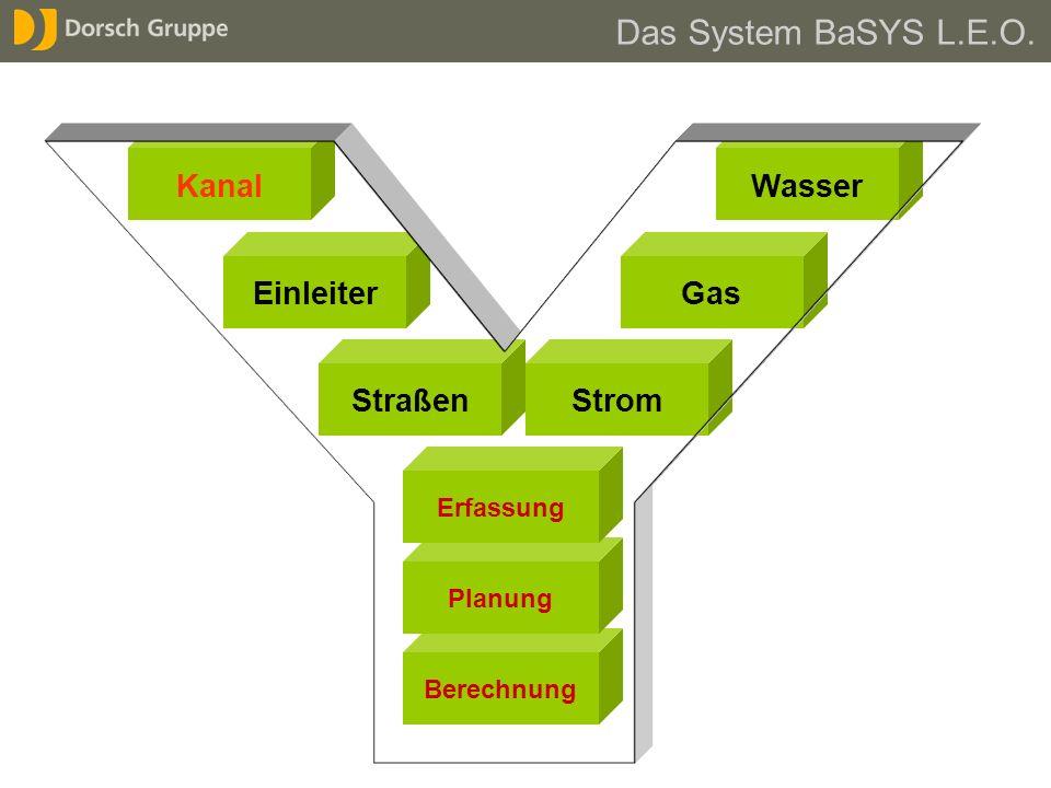 StromStraßen EinleiterGas WasserKanal Berechnung Planung Erfassung Das System BaSYS L.E.O.