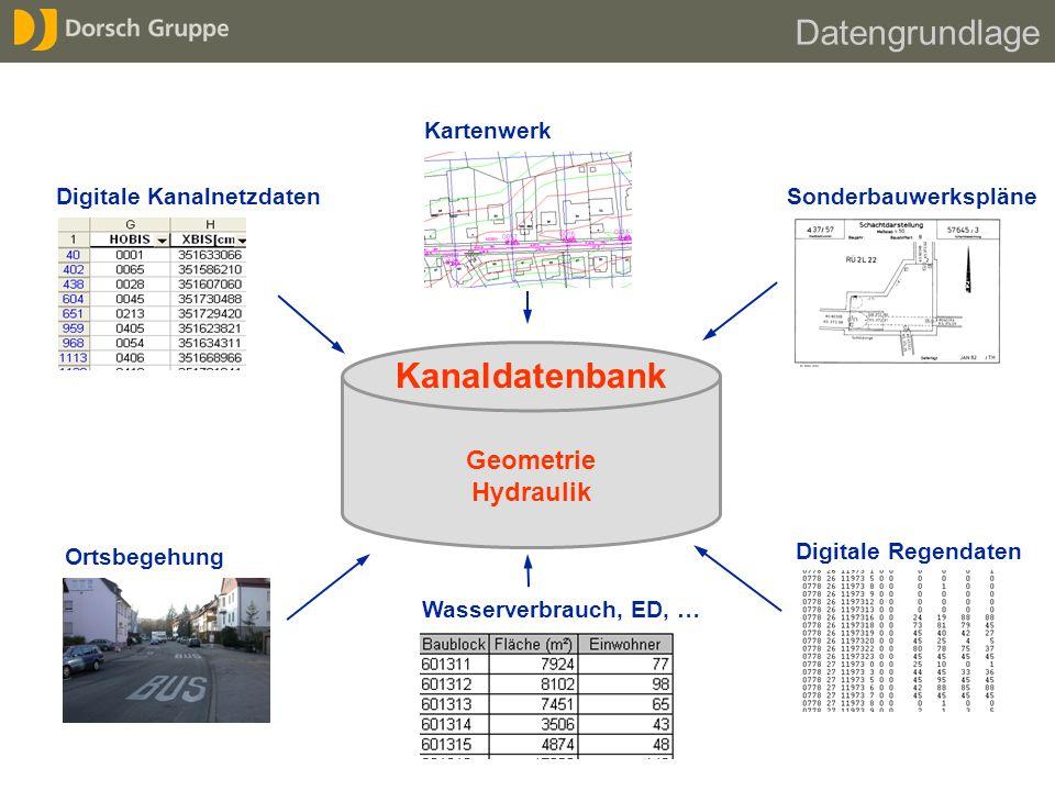 Ortsbegehung Kartenwerk Kanaldatenbank Geometrie Hydraulik SonderbauwerkspläneDigitale Kanalnetzdaten Digitale Regendaten Wasserverbrauch, ED, … Daten