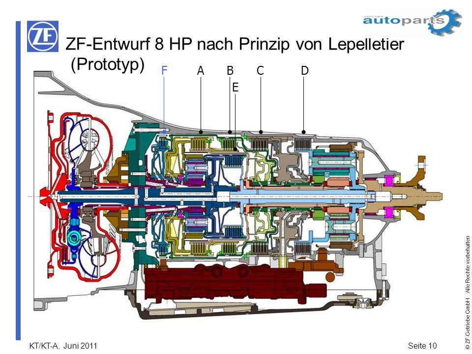 KT/KT-A, Juni 2011Seite 10 © ZF Getriebe GmbH Alle Rechte vorbehalten ABCD E F ZF-Entwurf 8 HP nach Prinzip von Lepelletier (Prototyp)