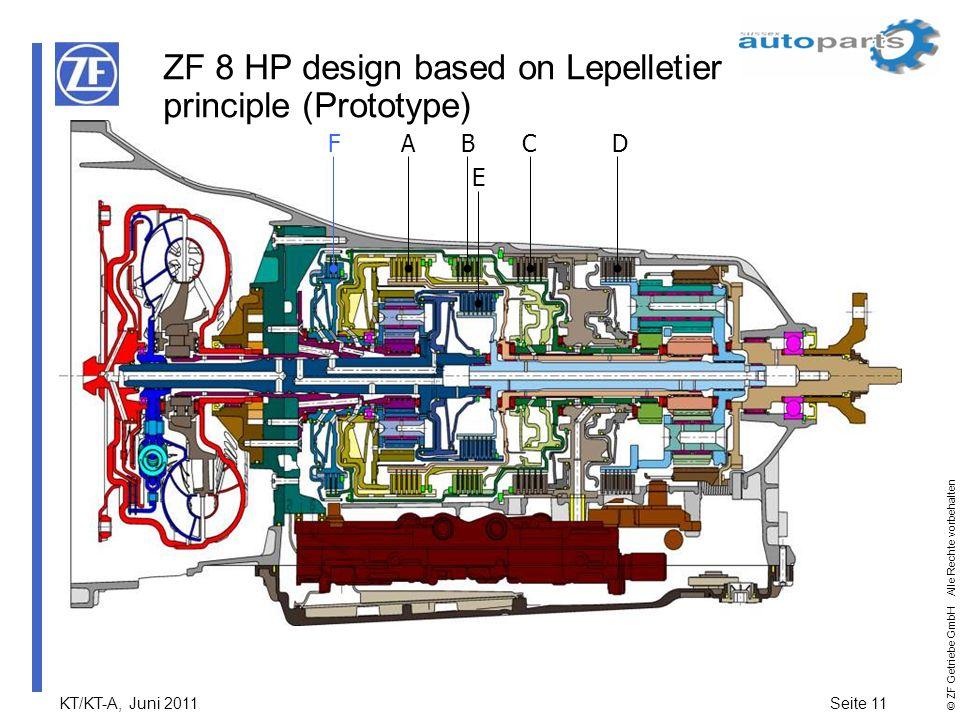 KT/KT-A, Juni 2011Seite 11 © ZF Getriebe GmbH Alle Rechte vorbehalten ABCD E F ZF 8 HP design based on Lepelletier principle (Prototype)