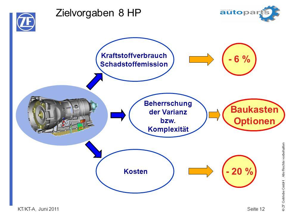 KT/KT-A, Juni 2011Seite 12 © ZF Getriebe GmbH Alle Rechte vorbehalten Kraftstoffverbrauch Schadstoffemission Beherrschung der Varianz bzw. Komplexität