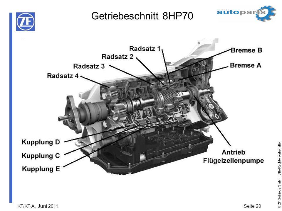 KT/KT-A, Juni 2011Seite 20 © ZF Getriebe GmbH Alle Rechte vorbehalten Getriebeschnitt 8HP70
