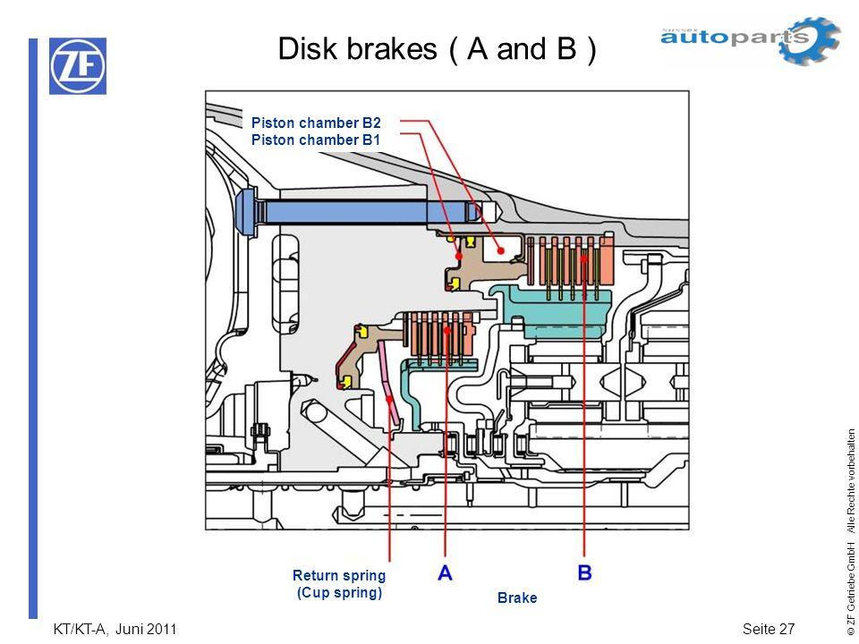 KT/KT-A, Juni 2011Seite 27 © ZF Getriebe GmbH Alle Rechte vorbehalten Disk brakes ( A and B ) Piston chamber B2 Piston chamber B1 Return spring (Cup s