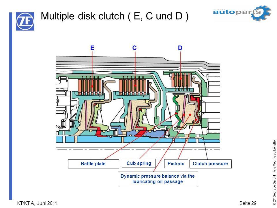KT/KT-A, Juni 2011Seite 29 © ZF Getriebe GmbH Alle Rechte vorbehalten Multiple disk clutch ( E, C und D ) Baffle plate Cub spring Pistons Clutch press