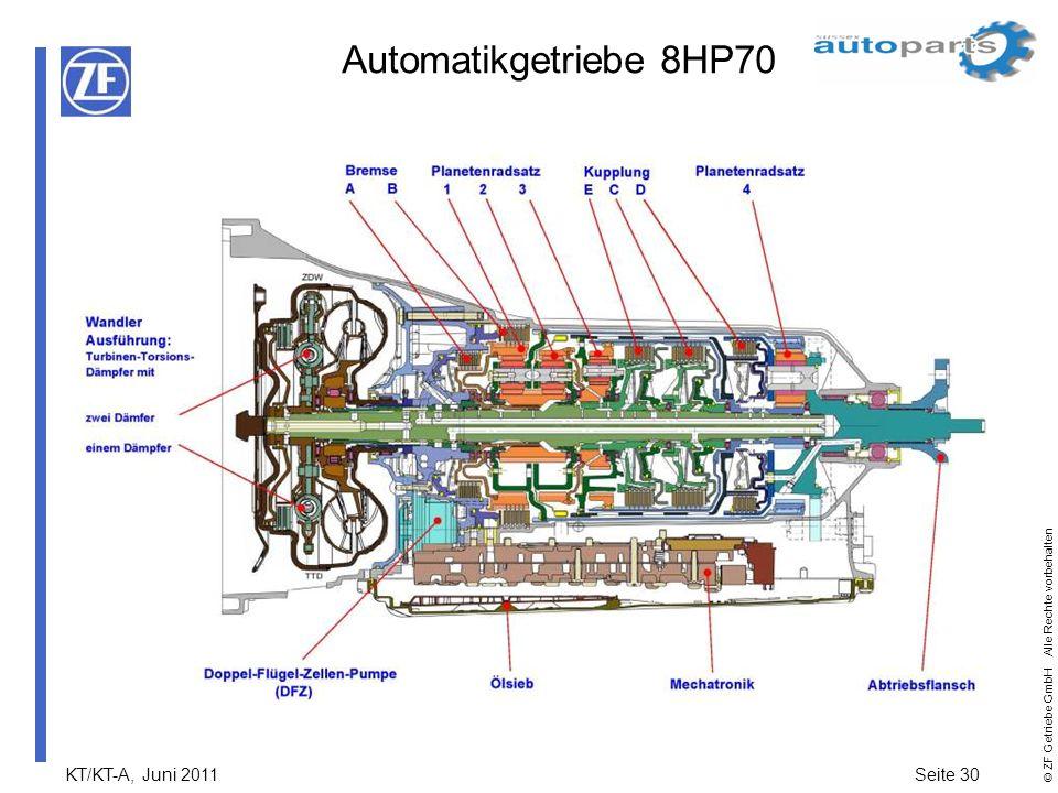 KT/KT-A, Juni 2011Seite 30 © ZF Getriebe GmbH Alle Rechte vorbehalten Automatikgetriebe 8HP70