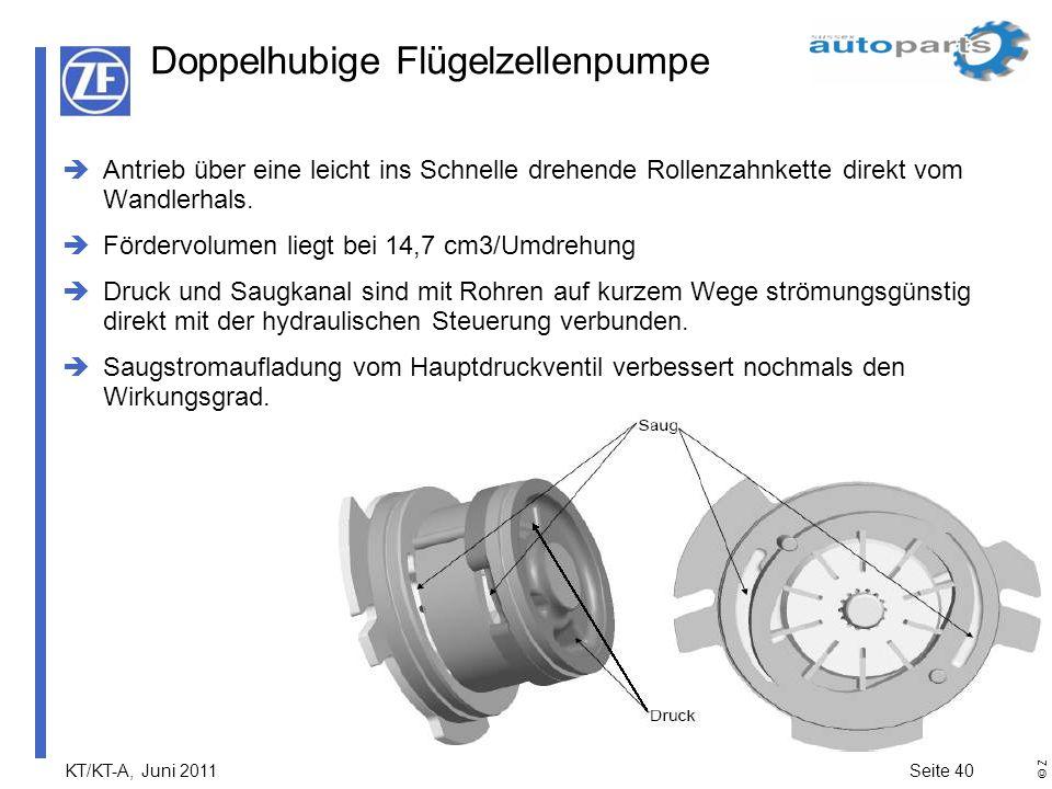 KT/KT-A, Juni 2011Seite 40 © ZF Getriebe GmbH Alle Rechte vorbehalten Doppelhubige Flügelzellenpumpe Antrieb über eine leicht ins Schnelle drehende Ro