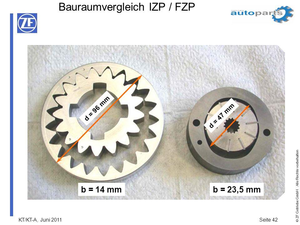 KT/KT-A, Juni 2011Seite 42 © ZF Getriebe GmbH Alle Rechte vorbehalten Bauraumvergleich IZP / FZP b = 14 mmb = 23,5 mm d = 96 mm d = 47 mm