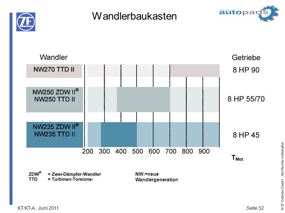 KT/KT-A, Juni 2011Seite 52 © ZF Getriebe GmbH Alle Rechte vorbehalten Wandlerbaukasten NW:=neue Wandlergeneration