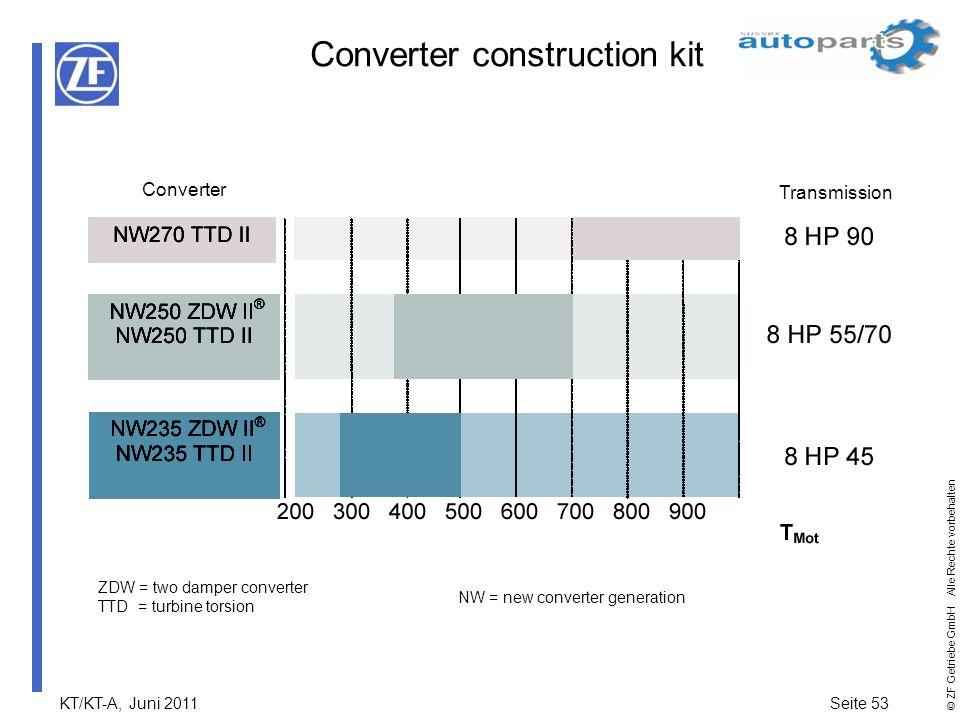 KT/KT-A, Juni 2011Seite 53 © ZF Getriebe GmbH Alle Rechte vorbehalten Converter construction kit NW:=neue Wandlergeneration Converter Transmission ZDW