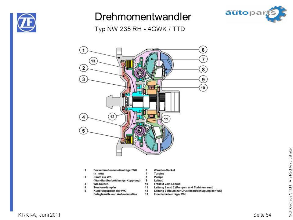 KT/KT-A, Juni 2011Seite 54 © ZF Getriebe GmbH Alle Rechte vorbehalten Drehmomentwandler Typ NW 235 RH - 4GWK / TTD