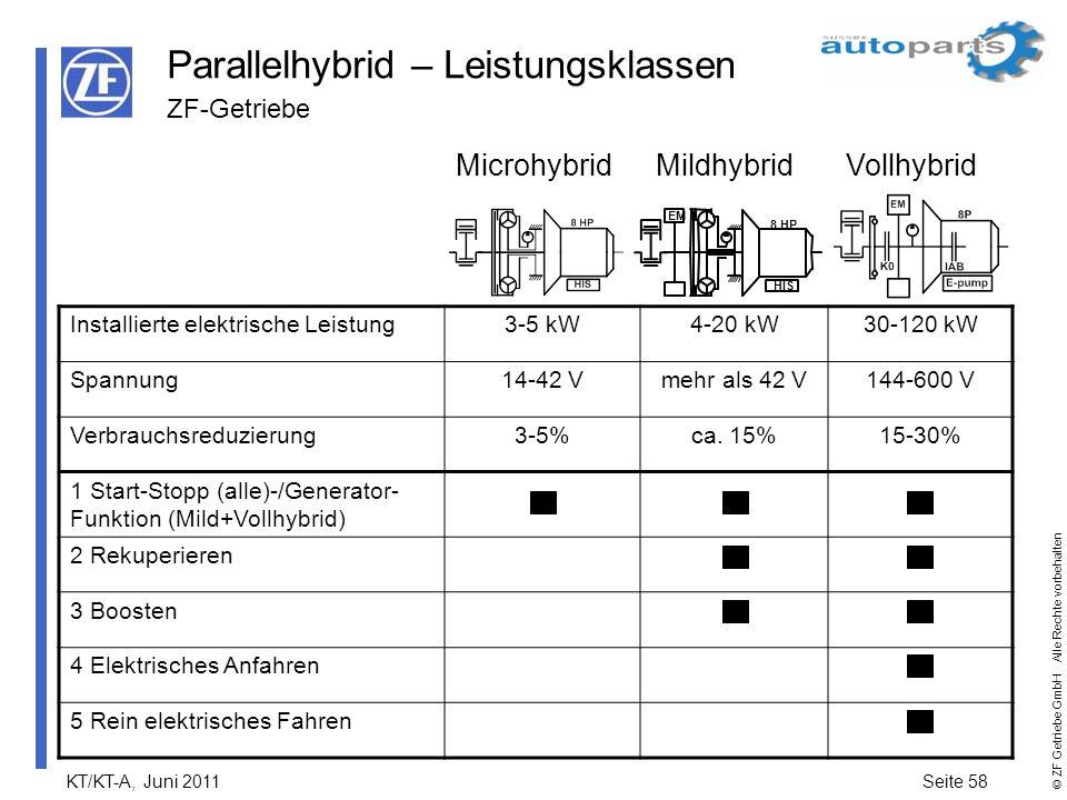 KT/KT-A, Juni 2011Seite 58 © ZF Getriebe GmbH Alle Rechte vorbehalten Parallelhybrid – Leistungsklassen ZF-Getriebe HIS 8 HP EM Installierte elektrisc