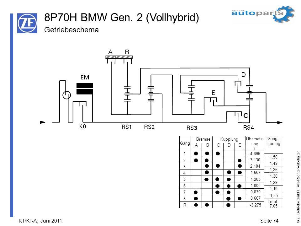 KT/KT-A, Juni 2011Seite 74 © ZF Getriebe GmbH Alle Rechte vorbehalten 8P70H BMW Gen. 2 (Vollhybrid) Getriebeschema Gang BremseKupplung Übersetz- ung i