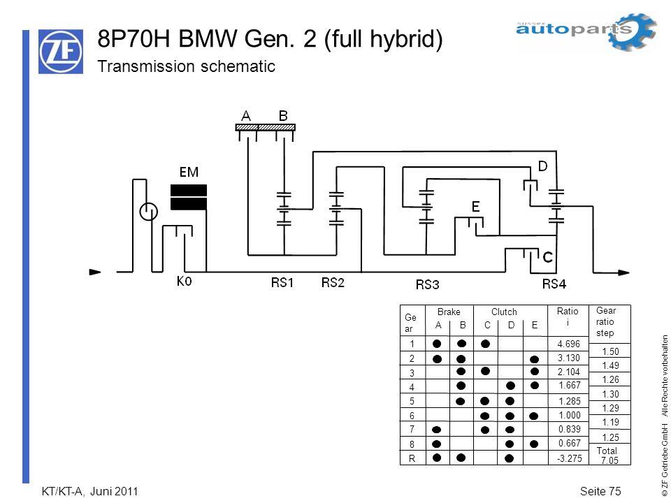 KT/KT-A, Juni 2011Seite 75 © ZF Getriebe GmbH Alle Rechte vorbehalten 8P70H BMW Gen. 2 (full hybrid) Transmission schematic Ge ar BrakeClutch Ratio i