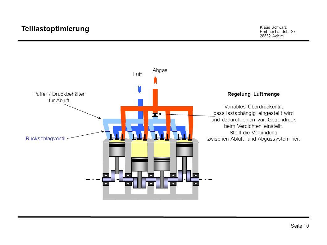 Klaus Schwarz Embser Landstr. 27 28832 Achim Seite 10 Teillastoptimierung Abgas Luft Puffer / Druckbehälter für Abluft Regelung Luftmenge Variables Üb