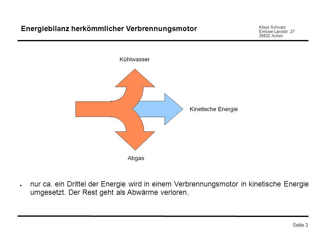 Klaus Schwarz Embser Landstr. 27 28832 Achim Seite 3 Energiebilanz herkömmlicher Verbrennungsmotor nur ca. ein Drittel der Energie wird in einem Verbr
