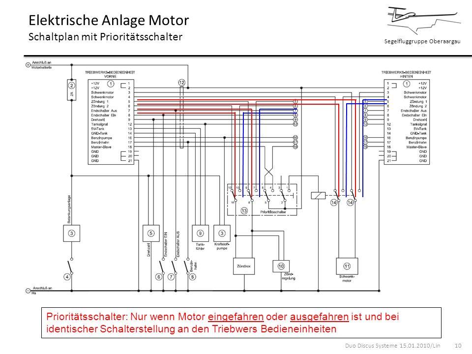 Segelfluggruppe Oberaargau Elektrische Anlage Motor Schaltplan mit Prioritätsschalter Prioritätsschalter: Nur wenn Motor eingefahren oder ausgefahren