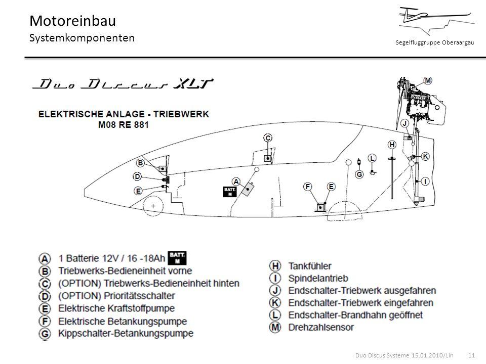 Segelfluggruppe Oberaargau Motoreinbau Systemkomponenten Duo Discus Systeme 15.01.2010/Lin 11