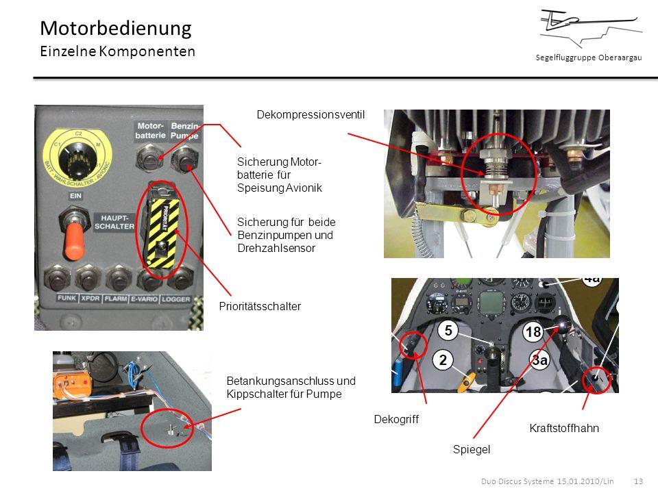 Segelfluggruppe Oberaargau Motorbedienung Einzelne Komponenten Betankungsanschluss und Kippschalter für Pumpe Sicherung für beide Benzinpumpen und Dre