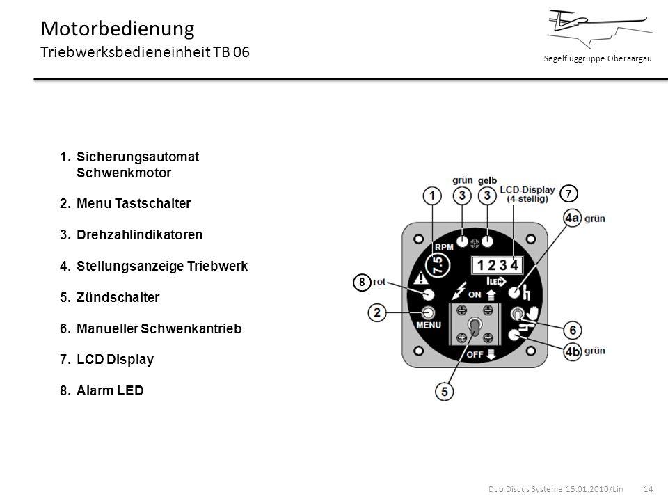 Segelfluggruppe Oberaargau Motorbedienung Triebwerksbedieneinheit TB 06 1.Sicherungsautomat Schwenkmotor 2.Menu Tastschalter 3.Drehzahlindikatoren 4.S