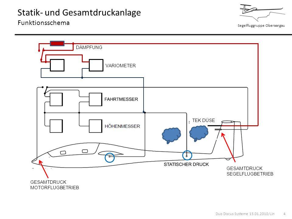 Segelfluggruppe Oberaargau Statik- und Gesamtdruckanlage Umschaltung Motor eingefahren: Beide Schalter in Position Segelflugbetrieb (oben) Motor ausgefahren: Beide Schalter in Position Motorflugbetrieb* (unten) Duo Discus Systeme 15.01.2010/Lin 5