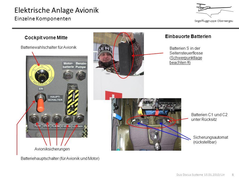 Segelfluggruppe Oberaargau Elektrische Anlage Avionik Einzelne Komponenten Cockpit vorne Mitte Avioniksicherungen Batteriehauptschalter (für Avionik u