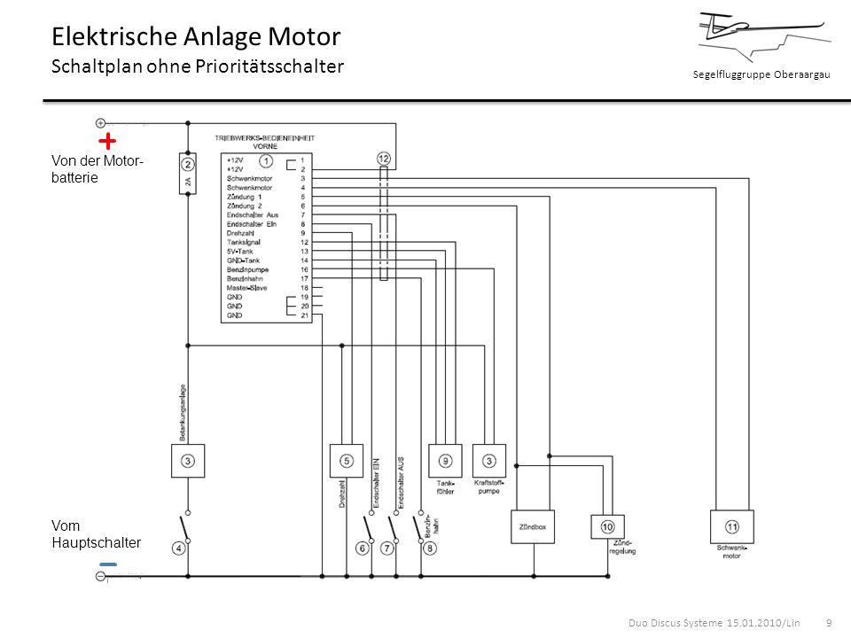 Segelfluggruppe Oberaargau Elektrische Anlage Motor Schaltplan ohne Prioritätsschalter Von der Motor- batterie Vom Hauptschalter Duo Discus Systeme 15