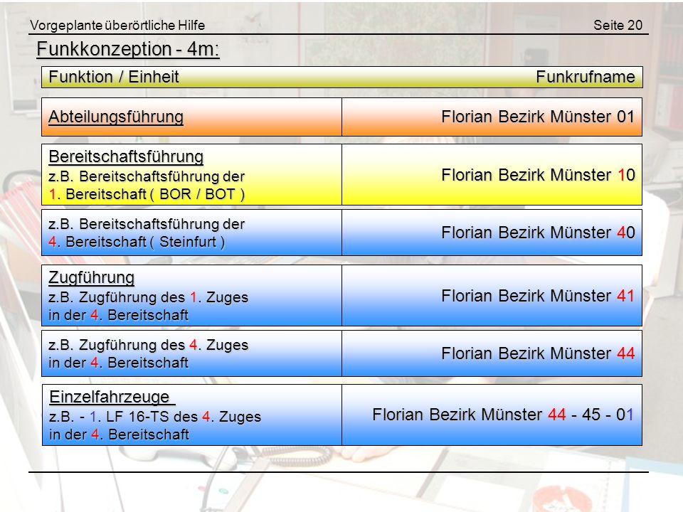Vorgeplante überörtliche HilfeSeite 20 Funkkonzeption - 4m: Abteilungsführung Funktion / EinheitFunkrufname Funktion / Einheit Funkrufname Florian Bez