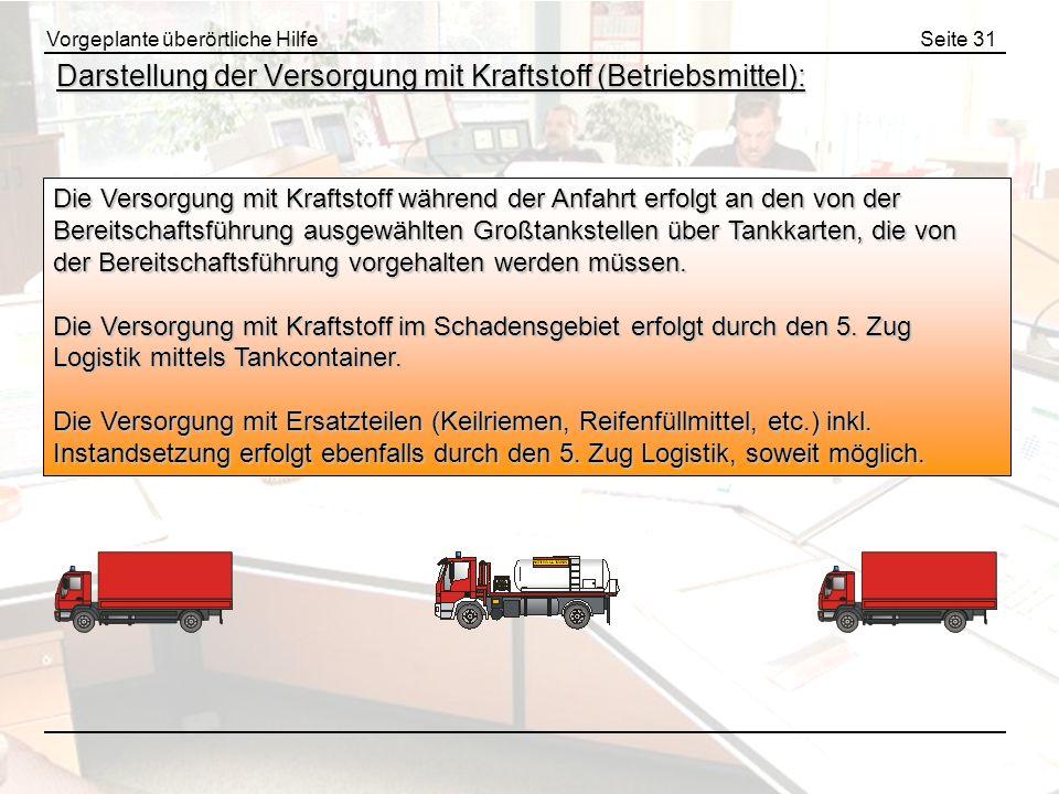 Vorgeplante überörtliche HilfeSeite 31 Darstellung der Versorgung mit Kraftstoff (Betriebsmittel): Die Versorgung mit Kraftstoff während der Anfahrt e