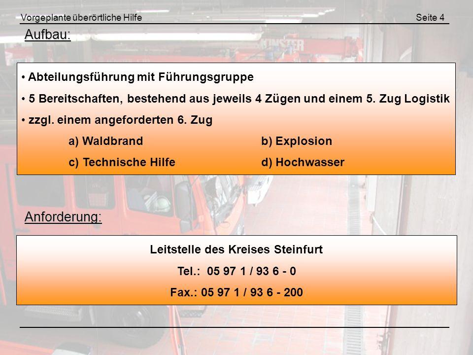Grundstruktur : Vorgeplante überörtliche HilfeSeite 5 Abteilungsführung FW Münster I.
