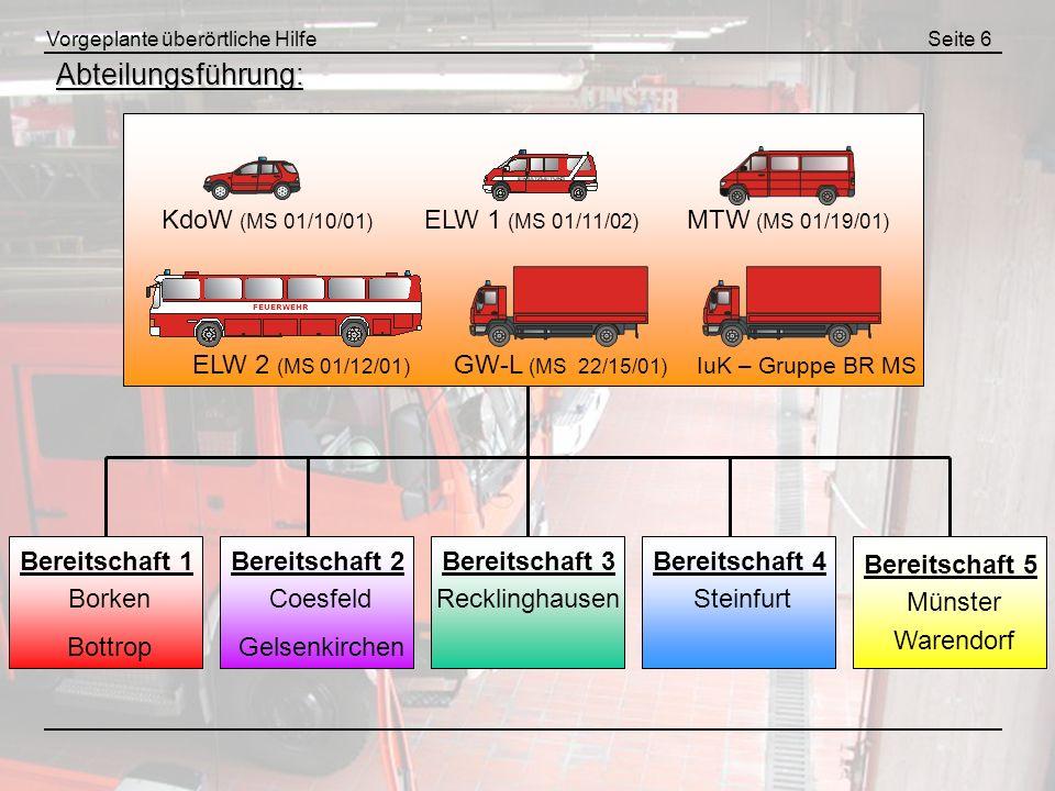 Vorgeplante überörtliche HilfeSeite 7 Aufbau Bereitschaft 4: Bereitschaftführung: Steinfurt - Fahrzeugübersicht 1.